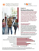 Insights in Graduate Education